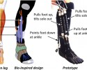 robotic_ankle_rehab_device1
